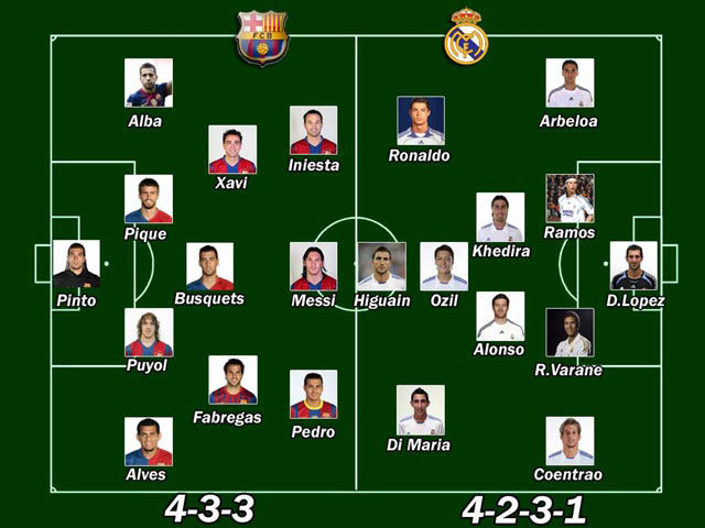 Barca vs Madrid lineup