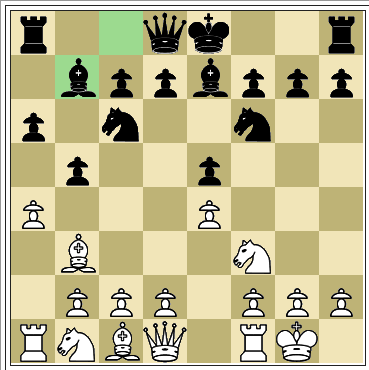 Ruy Lopez Wing Attack in chess opening